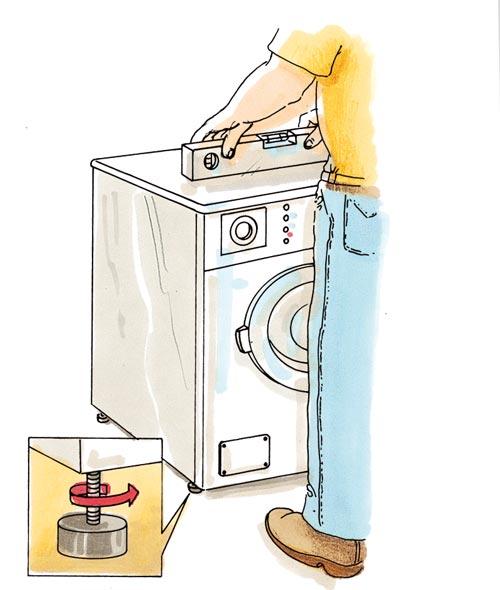 lavatrice in bolla